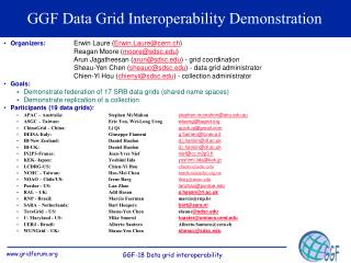 GGF Data Grid Interoperability Demonstration