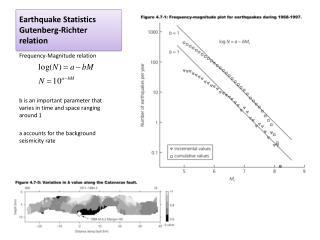 Earthquake Statistics Gutenberg-Richter relation