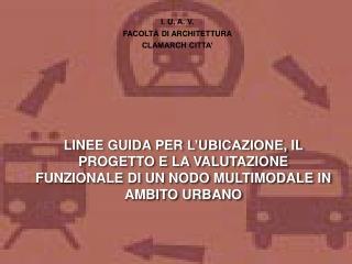 I. U. A. V.  FACOLTÀ DI ARCHITETTURA CLAMARCH CITTA'
