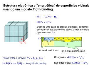 """Estrutura eletrônica e """"energética"""" de superfícies vicinais usando um modelo Tight-binding"""
