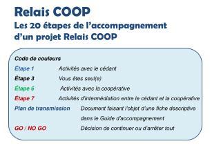 Relais COOP Les 20 étapes de l'accompagnement d'un projet Relais COOP