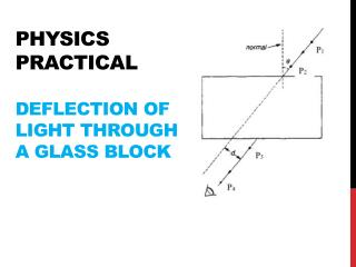 Physics Practical Deflection of light through a glass block