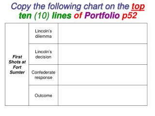 Copy the following chart on the top  ten  (10)  lines  of  Portfolio  p52