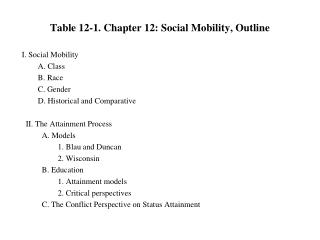 Table 12-1. Chapter 12: Social Mobility, Outline