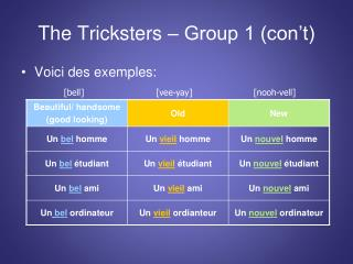 The Tricksters � Group 1 (con�t)