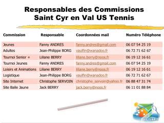 Responsables des Commissions  Saint Cyr en Val US Tennis