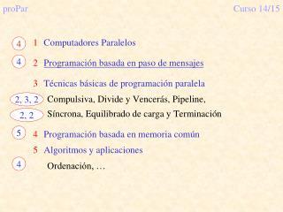 proParCurso 14/15