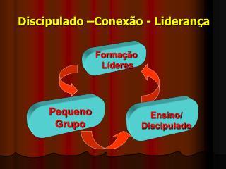 Discipulado –Conexão - Liderança
