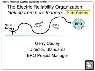 The Electric Reliability Organization: Getting from here to there.