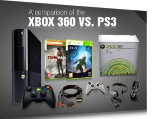 Buy game consoles online offered from Shopplay