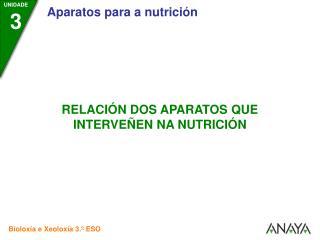 APARATOS PARA A NUTRICIÓN