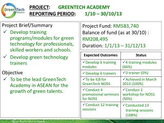 PROJECT : 	 GREENTECH ACADEMY Reporting period : 	 1/10  –  30/10/13