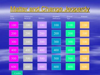Matter and Change Jeopardy