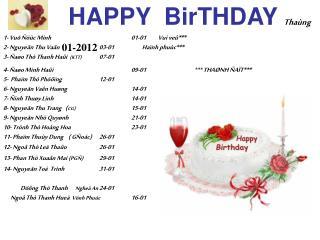 HAPPY  BirTHDAY Thaùng  01-2012