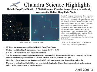 Chandra Science Highlights