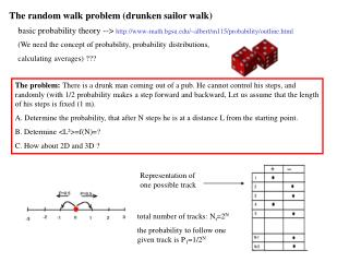 The random walk problem (drunken sailor walk)