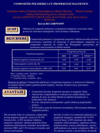 Brevet RO 110879/1997