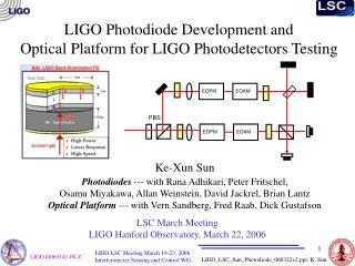 LIGO Photodiode Development and  Optical Platform for LIGO Photodetectors Testing