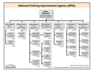 National Policing Improvement Agency (NPIA)