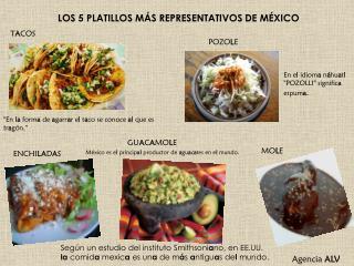 LOS 5 PLATILLOS MÁS REPRESENTATIVOS DE MÉXICO