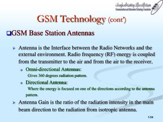 GSM Base Station Antennas