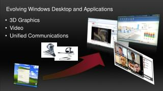 Evolving Windows Desktop and Applications