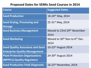 Proposed Dates for SEMIs Seed Courses in 2014