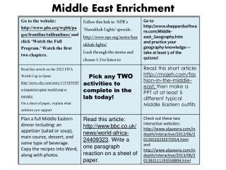 Middle East Enrichment