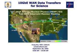 Yang Xia, HEP, Caltech yxia@caltech September 28, 2004 8:00 AM – 10:00 AM