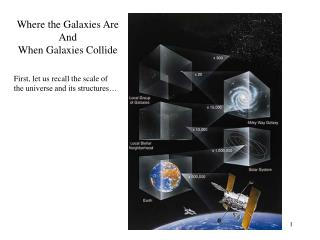 Where the Galaxies Are And When Galaxies Collide