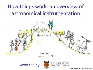 How things work: an overview of astronomical instrumentation