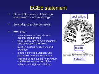 EGEE statement