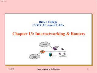 Rivier College CS575: Advanced LANs Chapter 13: Internetworking & Routers