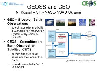 GEOSS and CEO N. Kussul � SRI- NASU-NSAU Ukraine
