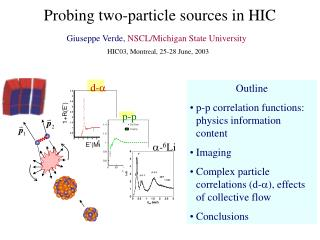 Probing two-particle sources in HIC