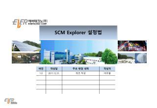 SCM Explorer  ???