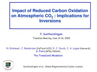 Impact of Reduced Carbon Oxidation on Atmospheric CO 2  : Implications for Inversions