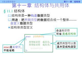 第十一章  结构体与共用体