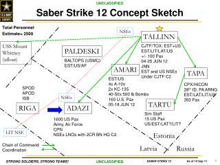 Saber Strike  12 Concept Sketch