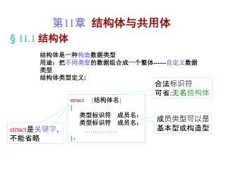第 11 章   结构体与共用体