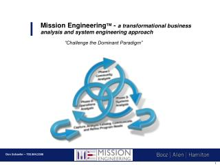 Mission Engineering TM  -  a transformational business analysis and system engineering approach