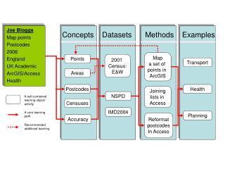 Joe Bloggs Map points Postcodes 2006 England UK Academic ArcGIS/Access Health