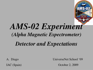 AMS-02 Experiment (Alpha Magnetic Espectrometer)