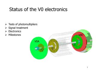 Status of the V0 electronics