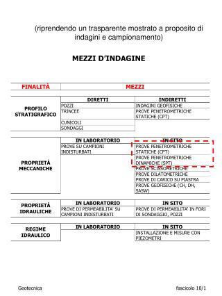 MEZZI D'INDAGINE