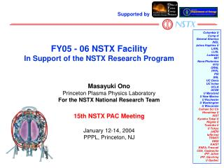 FY05 - 06 NSTX Facility  In Support of the NSTX Research Program