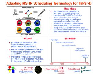 Adapting MSHN Scheduling Technology for HiPer-D