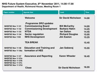 NHS  Future System Executive, 8 th  November 2011, 14.00-17.00