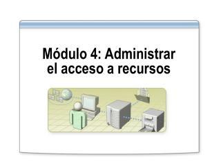 Módulo 4: Administrar  el acceso a recursos