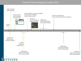 Connect Florida Mapping Schedule 2010